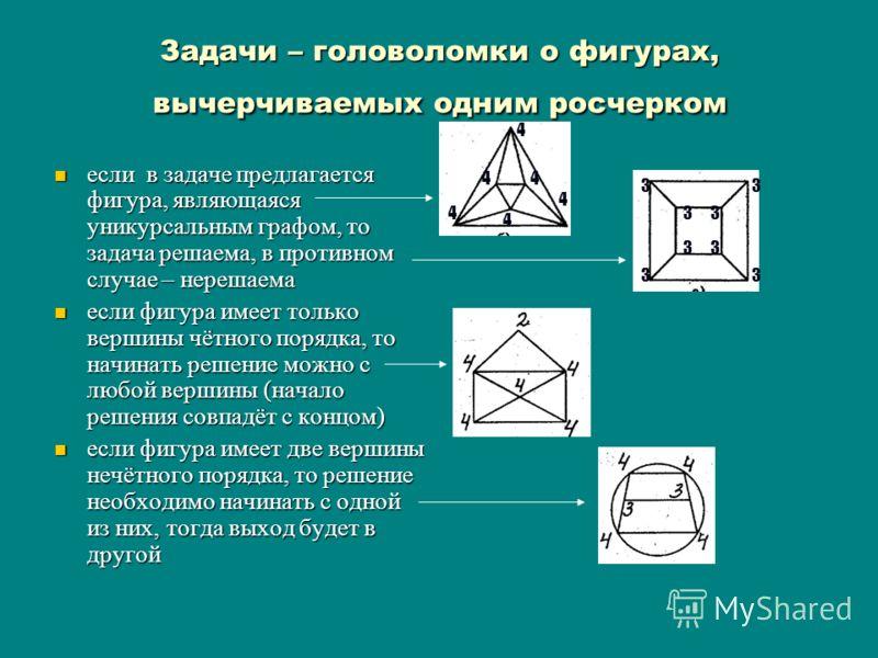 Задачи – головоломки о фигурах, вычерчиваемых одним росчерком если в задаче предлагается фигура, являющаяся уникурсальным графом, то задача решаема, в противном случае – нерешаема если в задаче предлагается фигура, являющаяся уникурсальным графом, то