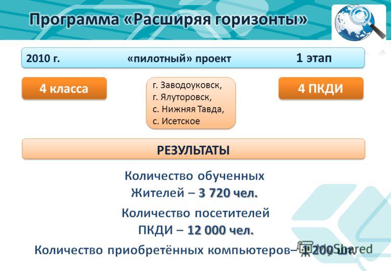 2010 г. «пилотный» проект 1 этап г. Заводоуковск, г. Ялуторовск, с. Нижняя Тавда, с. Исетское г. Заводоуковск, г. Ялуторовск, с. Нижняя Тавда, с. Исетское 4 класса 4 ПКДИ РЕЗУЛЬТАТЫ