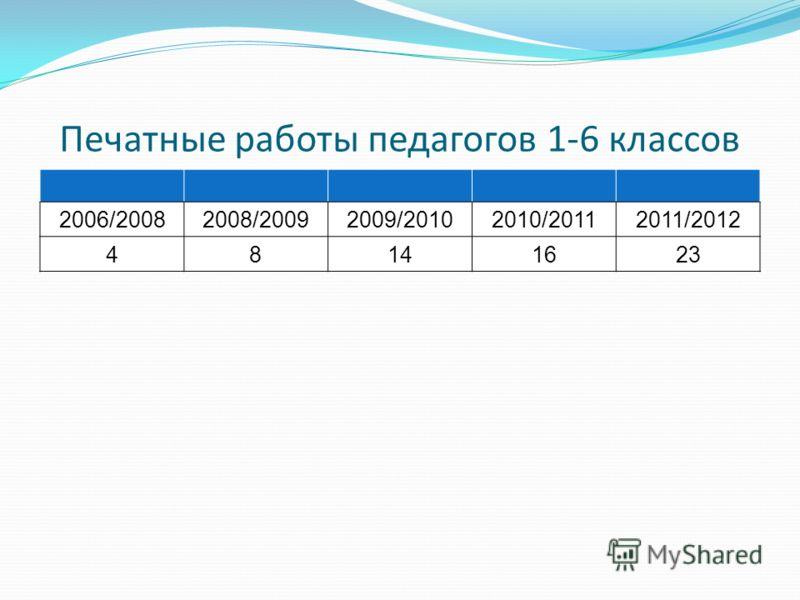Печатные работы педагогов 1-6 классов 2006/20082008/20092009/20102010/20112011/2012 48141623
