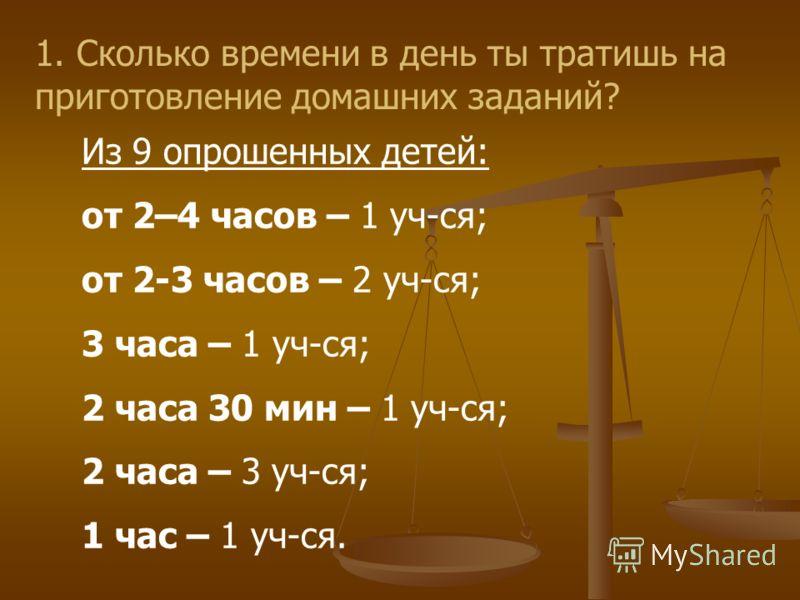 1. Сколько времени в день ты тратишь на приготовление домашних заданий? Из 9 опрошенных детей: от 2–4 часов – 1 уч-ся; от 2-3 часов – 2 уч-ся; 3 часа – 1 уч-ся; 2 часа 30 мин – 1 уч-ся; 2 часа – 3 уч-ся; 1 час – 1 уч-ся.