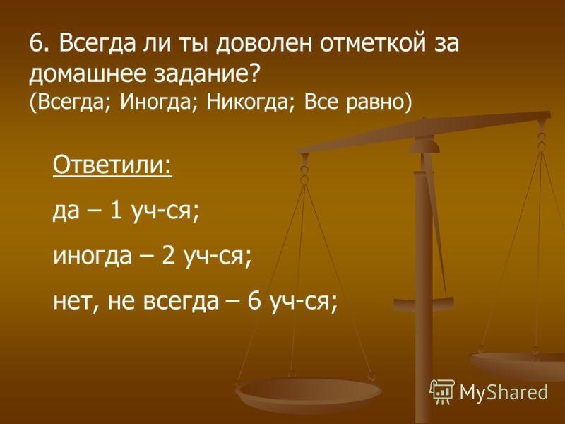 6. Всегда ли ты доволен отметкой за домашнее задание? (Всегда; Иногда; Никогда; Все равно) Ответили: да – 1 уч-ся; иногда – 2 уч-ся; нет, не всегда – 6 уч-ся;