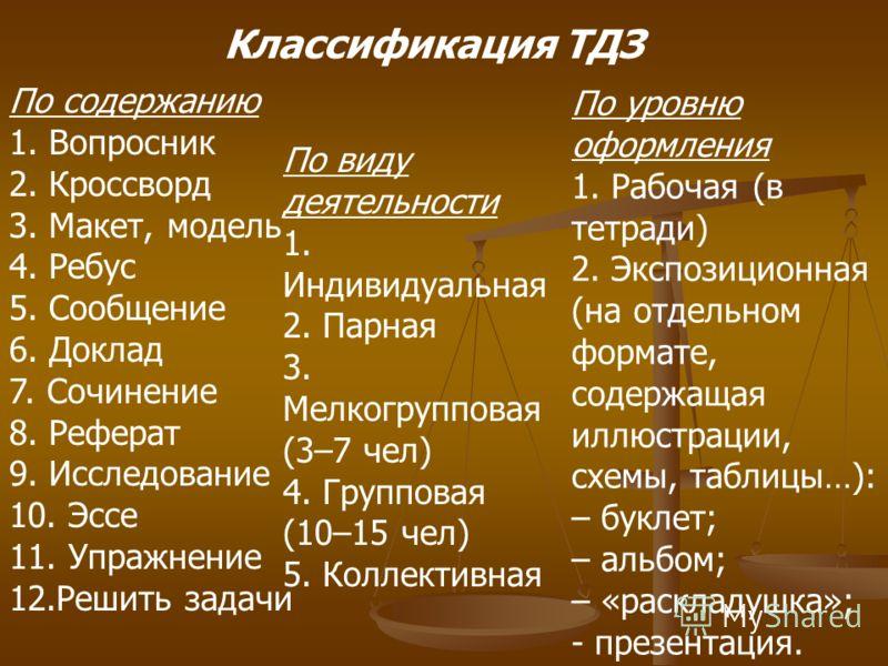 Классификация ТДЗ По содержанию 1. Вопросник 2. Кроссворд 3. Макет, модель 4. Ребус 5. Сообщение 6. Доклад 7. Сочинение 8. Реферат 9. Исследование 10. Эссе 11. Упражнение 12.Решить задачи По виду деятельности 1. Индивидуальная 2. Парная 3. Мелкогрупп