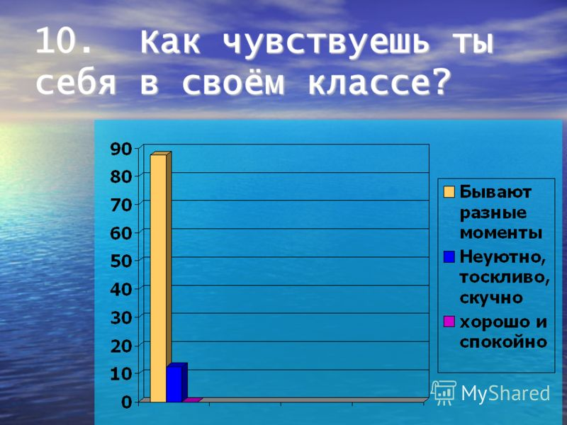 10. Как чувствуешь ты себя в своём классе?