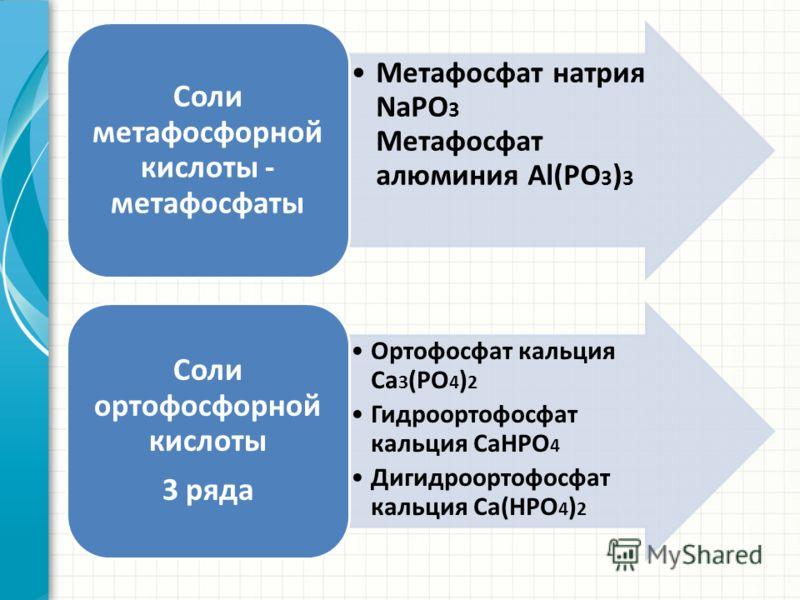 Метафосфат натрия NaPO 3 Метафосфат алюминия Al(PO 3 ) 3 Соли метафосфорной кислоты - метафосфаты Ортофосфат кальция Ca 3 (PO 4 ) 2 Гидроортофосфат кальция CaHPO 4 Дигидроортофосфат кальция Ca(HPO 4 ) 2 Соли ортофосфорной кислоты 3 ряда