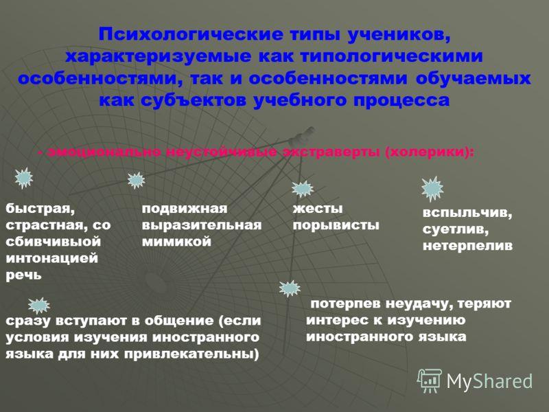 Психологические типы учеников, характеризуемые как типологическими особенностями, так и особенностями обучаемых как субъектов учебного процесса - эмоционально неустойчивые экстраверты (холерики): быстрая, страстная, со сбивчивыой интонацией речь подв