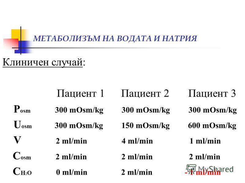 МЕТАБОЛИЗЪМ НА ВОДАТА И НАТРИЯ Клиничен случай: Пациент 1 Пациент 2 Пациент 3 Р osm 300 mOsm/kg 300 mOsm/kg 300 mOsm/kg U osm 300 mOsm/kg 150 mOsm/kg 600 mOsm/kg V 2 ml/min 4 ml/min 1 ml/min C osm 2 ml/min 2 ml/min 2 ml/min C H 2 O 0 ml/min 2 ml/min