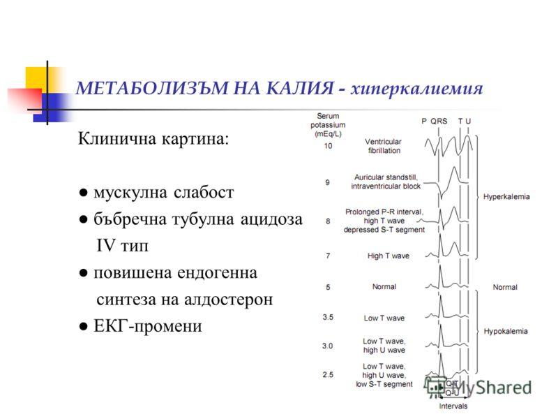 МЕТАБОЛИЗЪМ НА КАЛИЯ - хиперкалиемия Клинична картина: мускулна слабост бъбречна тубулна ацидоза ІV тип повишена ендогенна синтеза на алдостерон ЕКГ-промени