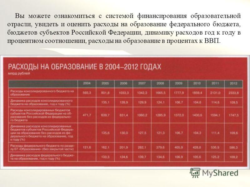 Вы можете ознакомиться с системой финансирования образовательной отрасли, увидеть и оценить расходы на образование федерального бюджета, бюджетов субъектов Российской Федерации, динамику расходов год к году в процентном соотношении, расходы на образо