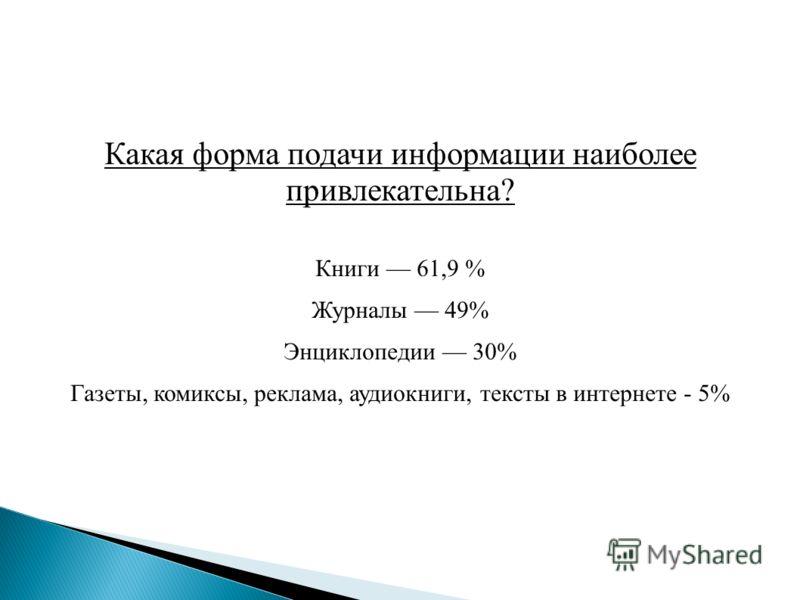 Какая форма подачи информации наиболее привлекательна? Книги 61,9 % Журналы 49% Энциклопедии 30% Газеты, комиксы, реклама, аудиокниги, тексты в интернете - 5%