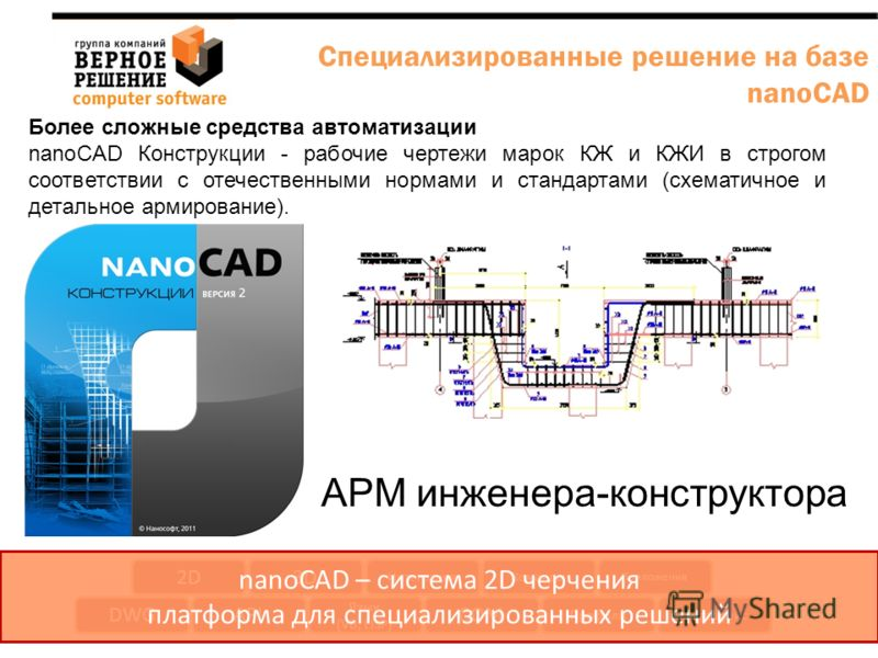 Более сложные средства автоматизации nanoCAD Конструкции - рабочие чертежи марок КЖ и КЖИ в строгом соответствии с отечественными нормами и стандартами (схематичное и детальное армирование). DWGAPI Язык (VB, LISP) COM Интерфейс Команды Приложения Инт