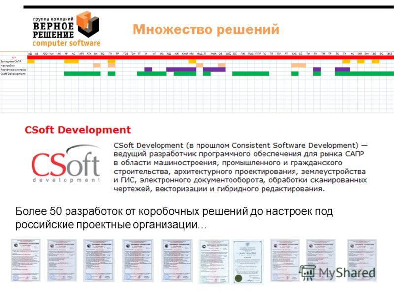 Более 50 разработок от коробочных решений до настроек под российские проектные организации... Множество решений