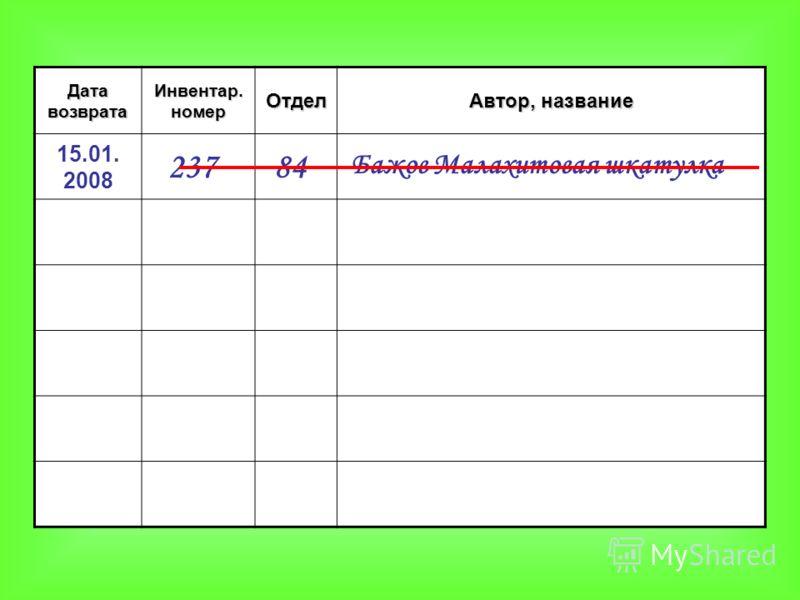 школы 1 А Носов Незнайка Колокольчиков 12 15 декабря 8 Незнайка 275-75-75