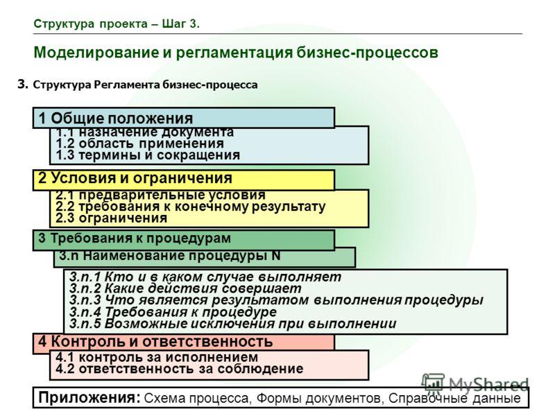 11 Структура проекта – Шаг 3. Моделирование и регламентация бизнес-процессов 1.1 назначение документа 1.2 область применения 1.3 термины и сокращения 2.1 предварительные условия 2.2 требования к конечному результату 2.3 ограничения 3.n Наименование п