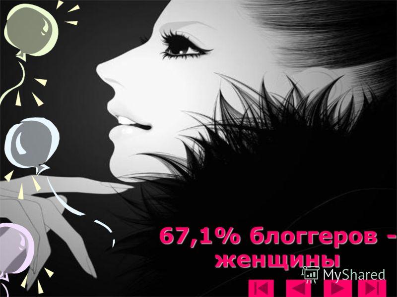 67,1% блоггеров - женщины