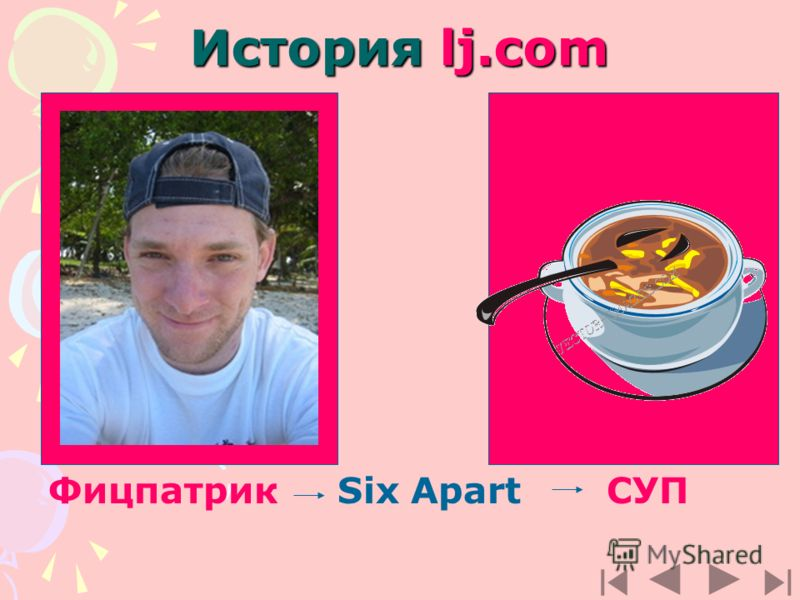 История lj.com Фицпатрик Six Apart СУП