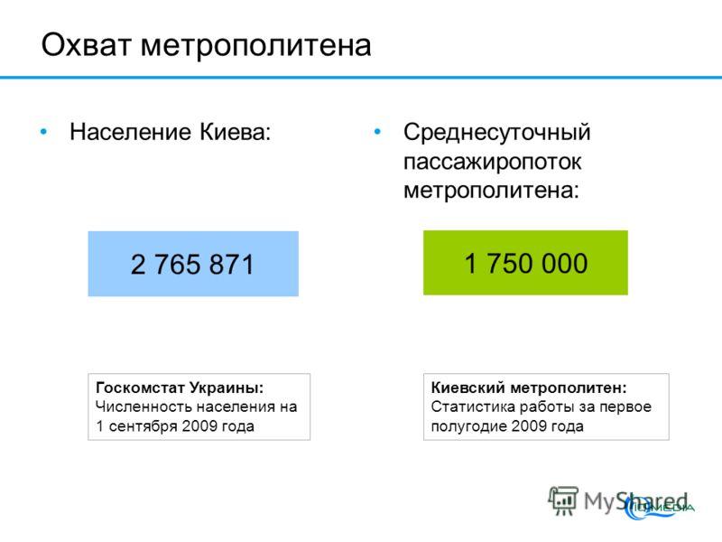 1 750 000 2 765 871 Охват метрополитена Население Киева:Среднесуточный пассажиропоток метрополитена: Госкомстат Украины: Численность населения на 1 сентября 2009 года Киевский метрополитен: Статистика работы за первое полугодие 2009 года