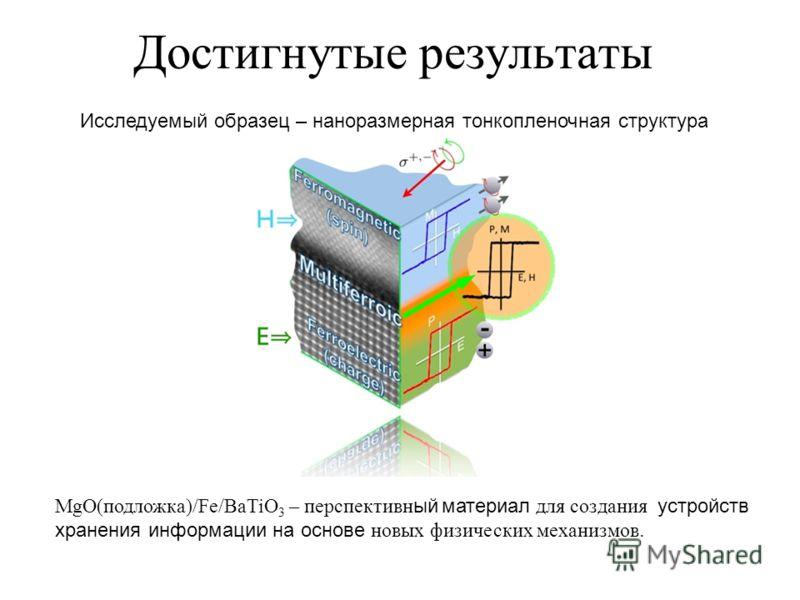 Достигнутые результаты MgO(подложка)/Fe/BaTiO 3 – перспективн ый материал для создания устройств хранения информации на основе новых физических механизмов. Исследуемый образец – наноразмерная тонкопленочная структура