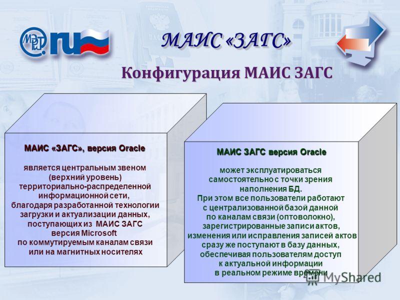 Конфигурация МАИС ЗАГС МАИС «ЗАГС» МАИС «ЗАГС», версия Oracle является центральным звеном (верхний уровень) территориально-распределенной информационной сети, благодаря разработанной технологии загрузки и актуализации данных, поступающих из МАИС ЗАГС