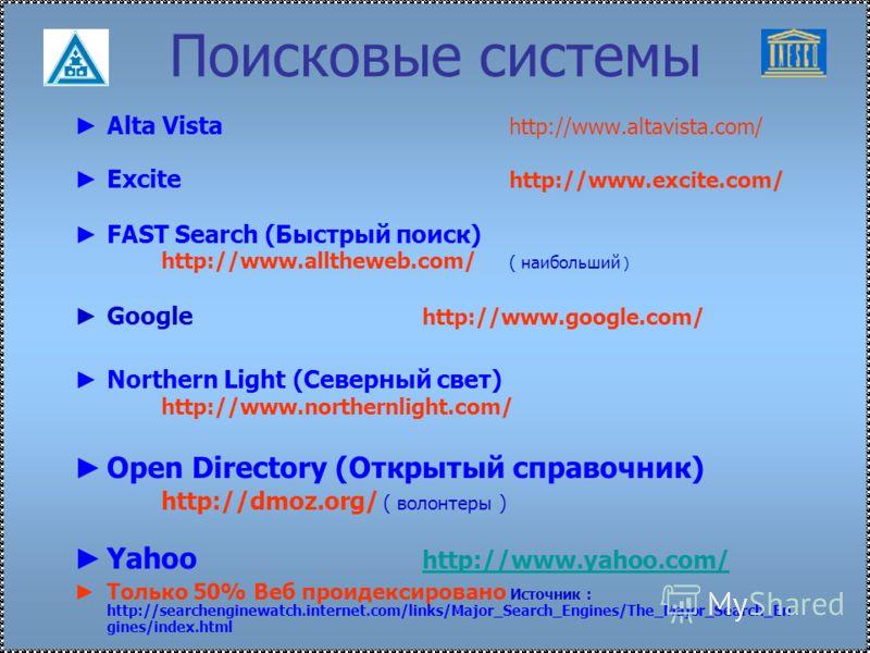 Поисковые системы Alta Vista http://www.altavista.com/ Excite http://www.excite.com/ FAST Search (Быстрый поиск) http://www.alltheweb.com/ ( наибольший ) Google http://www.google.com/ Northern Light (Северный свет) http://www.northernlight.com/ Open