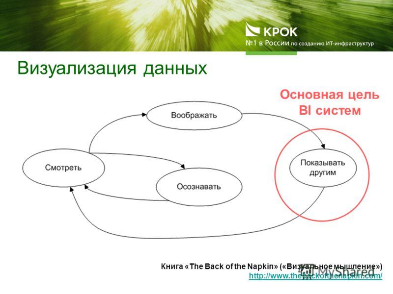 Визуализация данных Книга «The Back of the Napkin» («Визуальное мышление») http://www.thebackofthenapkin.com/ Основная цель BI систем