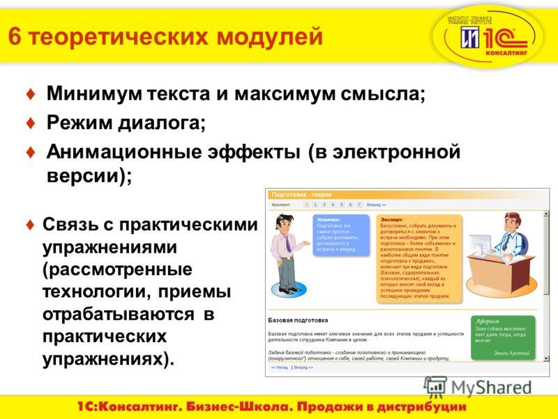 6 теоретических модулей Минимум текста и максимум смысла; Режим диалога; Анимационные эффекты (в электронной версии); Связь с практическими упражнениями (рассмотренные технологии, приемы отрабатываются в практических упражнениях).