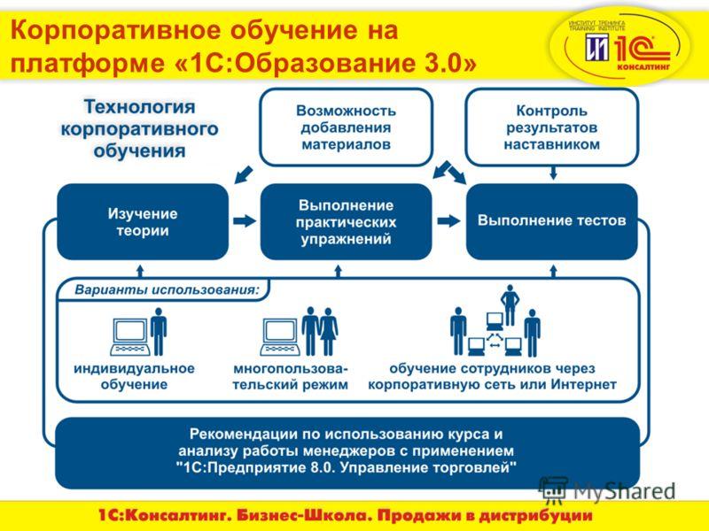 Корпоративное обучение на платформе «1С:Образование 3.0»