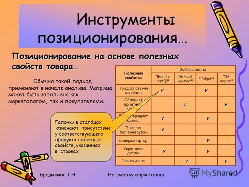 Бредихина Т.Н.На заметку маркетологу9 Инструменты позиционирования… Позиционирование на основе полезных свойств товара… Полезные свойства Зубные пасты