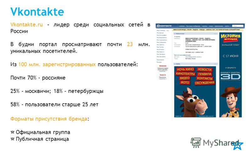 Vkontakte Vkontakte.ru – лидер среди социальных сетей в России В будни портал просматривают почти 23 млн. уникальных посетителей. Из 100 млн. зарегистрированных пользователей: Почти 70% - россияне 25% - москвичи; 18% - петербуржцы 58% - пользователи