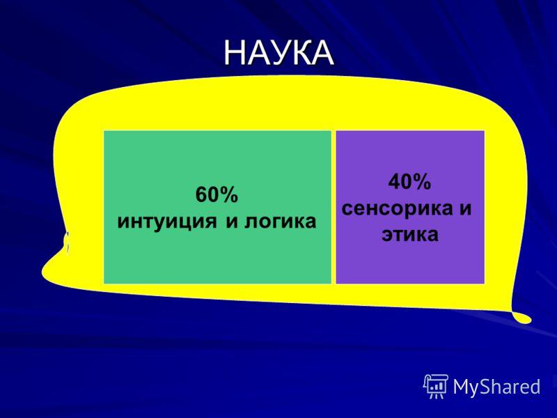 НАУКА 60% интуиция и логика 40% сенсорика и этика