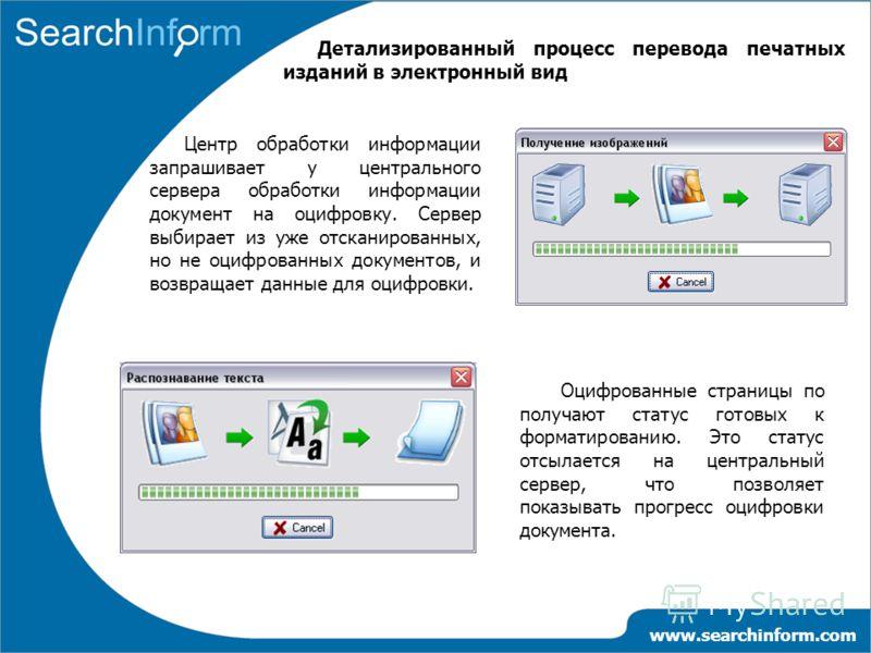 www.searchinform.com Детализированный процесс перевода печатных изданий в электронный вид Центр обработки информации запрашивает у центрального сервера обработки информации документ на оцифровку. Сервер выбирает из уже отсканированных, но не оцифрова