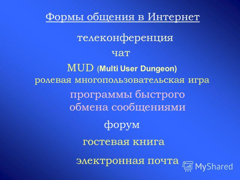 телеконференция чат MUD ( Multi User Dungeon) ролевая многопользовательская игра программы быстрого обмена сообщениями форум гостевая книга Формы общения в Интернет электронная почта