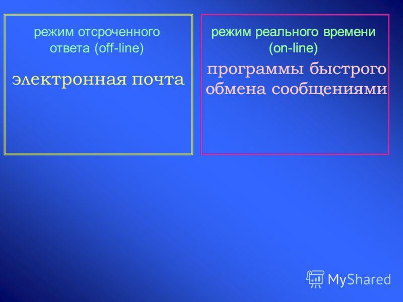 программы быстрого обмена сообщениями режим отсроченного ответа (off-line) режим реального времени (on-line) программы быстрого обмена сообщениями режим реального времени (on-line) программы быстрого обмена сообщениями