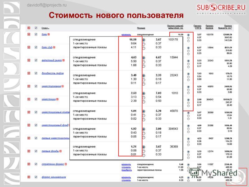 Стоимость нового пользователя davidoff@iprojects.ru