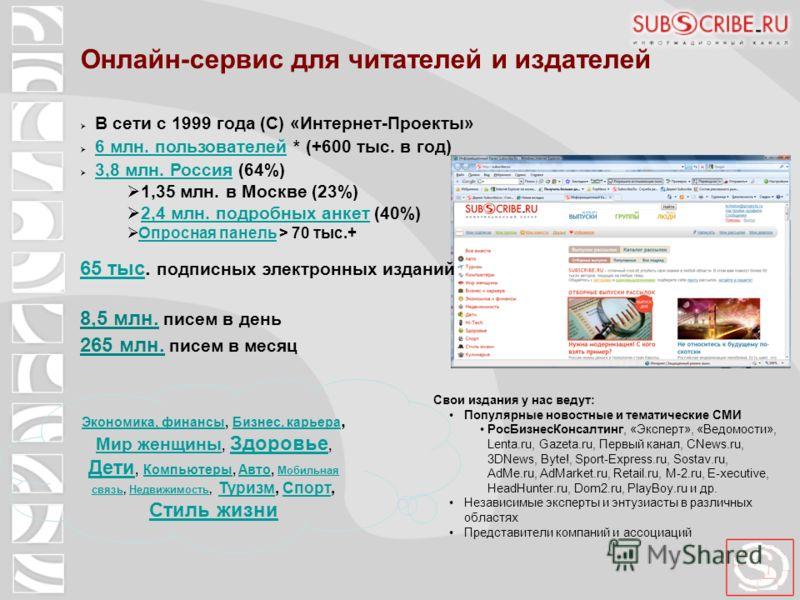 Онлайн-сервис для читателей и издателей В сети с 1999 года (С) «Интернет-Проекты» 6 млн. пользователей * (+600 тыс. в год) 6 млн. пользователей 3,8 млн. Россия (64%) 3,8 млн. Россия 1,35 млн. в Москве (23%) 2,4 млн. подробных анкет (40%)2,4 млн. подр