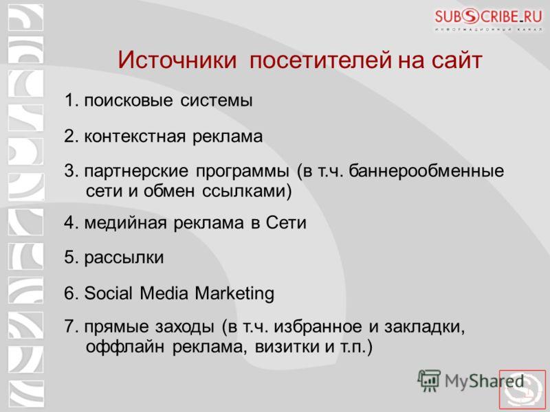 Источники посетителей на сайт 1. поисковые системы 2. контекстная реклама 3. партнерские программы (в т.ч. баннерообменные сети и обмен ссылками) 4. медийная реклама в Сети 5. рассылки 6. Social Media Marketing 7. прямые заходы (в т.ч. избранное и за