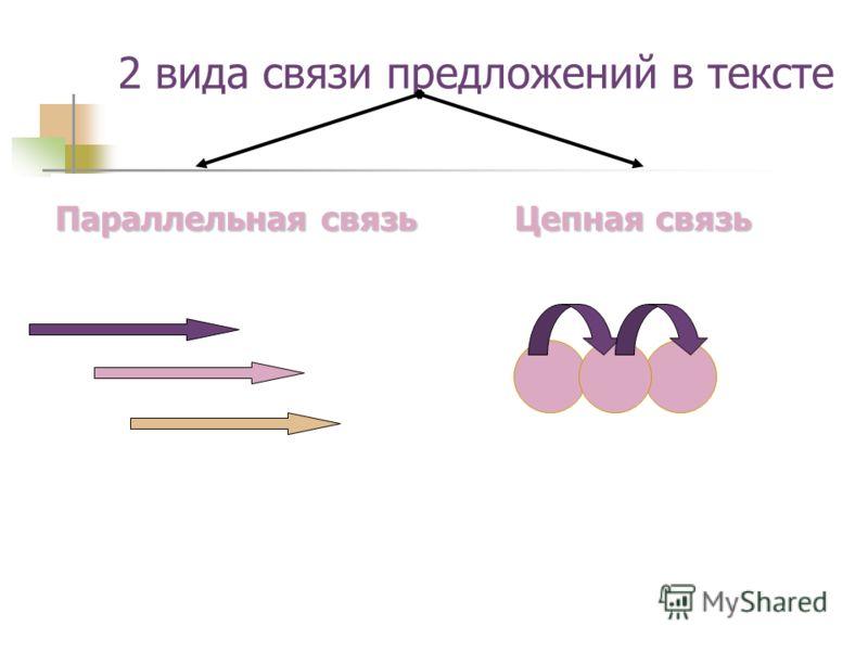 2 вида связи предложений в