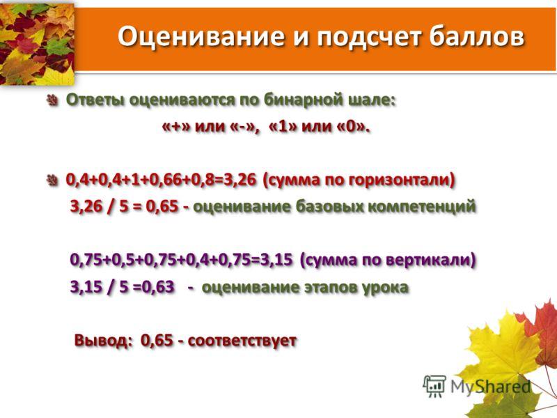 Оценивание и подсчет баллов Ответы оцениваются по бинарной шале: «+» или «-», «1» или «0». «+» или «-», «1» или «0». 0,4+0,4+1+0,66+0,8=3,26 (сумма по горизонтали) 3,26 / 5 = 0,65 - оценивание базовых компетенций 3,26 / 5 = 0,65 - оценивание базовых