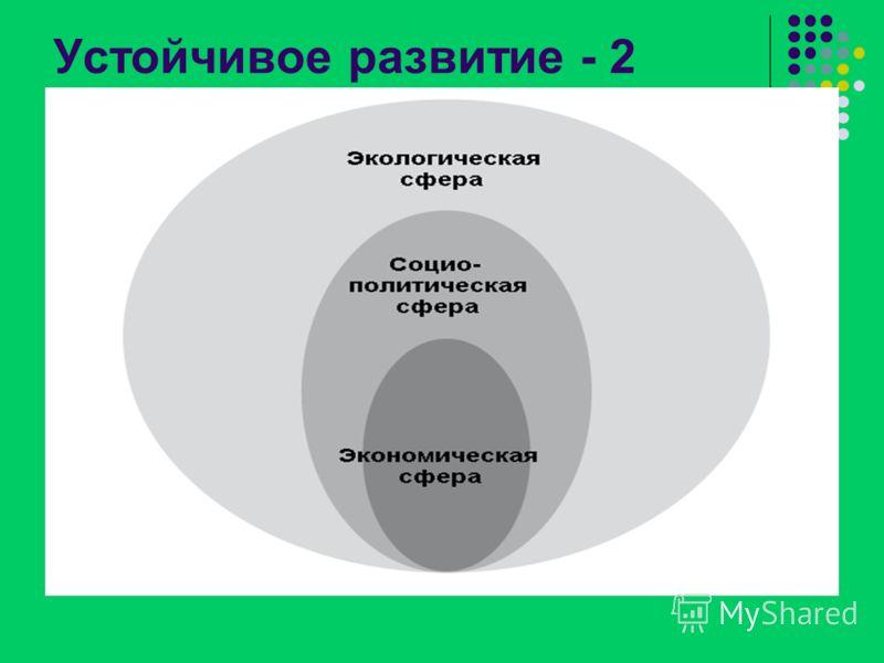 Устойчивое развитие - 2