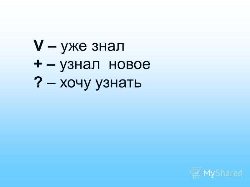 писатель О людях рассказысказкиО природе О Родине Аленушка поэт Урал