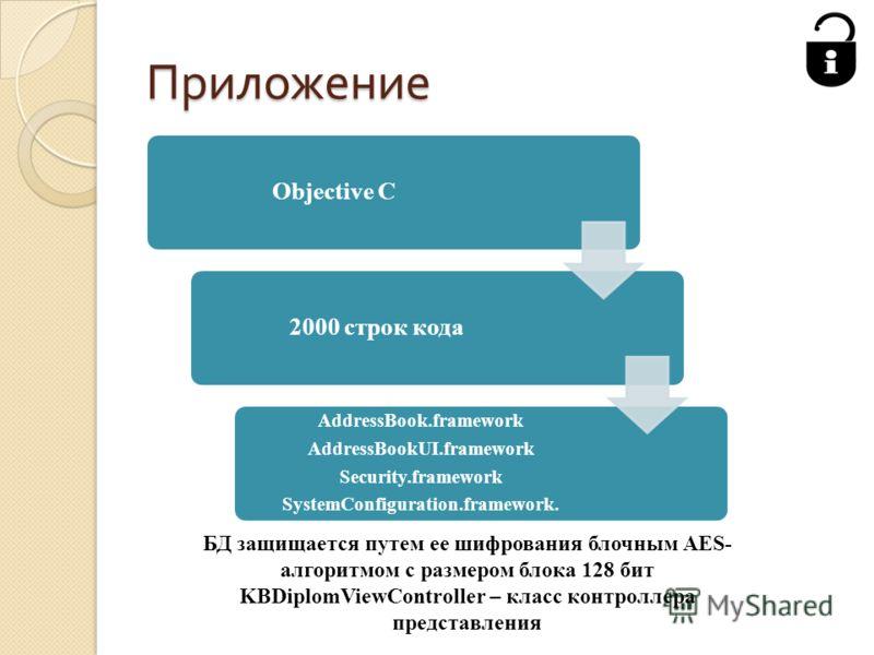 Приложение Objective C2000 строк кода AddressBook.framework AddressBookUI.framework Security.framework SystemConfiguration.framework. БД защищается путем ее шифрования блочным AES- алгоритмом с размером блока 128 бит KBDiplomViewController – класс ко