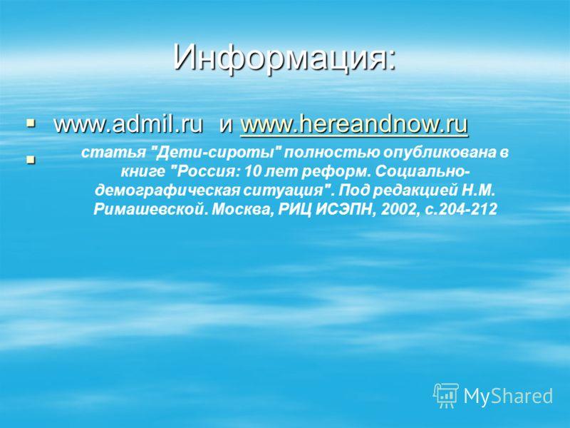 Информация: www.admil.ru и www.hereandnow.ru www.admil.ru и www.hereandnow.ruwww.hereandnow.ru статья
