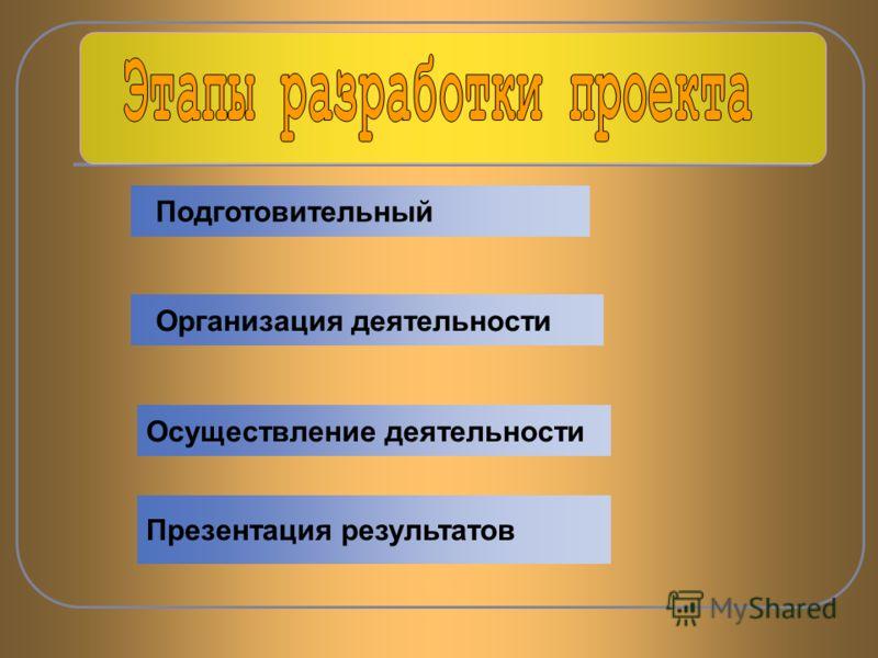 Подготовительный Организация деятельности Осуществление деятельности Презентация результатов Подготовительный