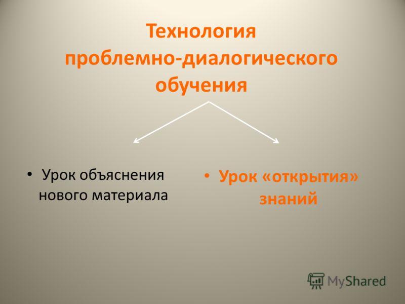 Технология проблемно-диалогического обучения Урок объяснения нового материала Урок «открытия» знаний