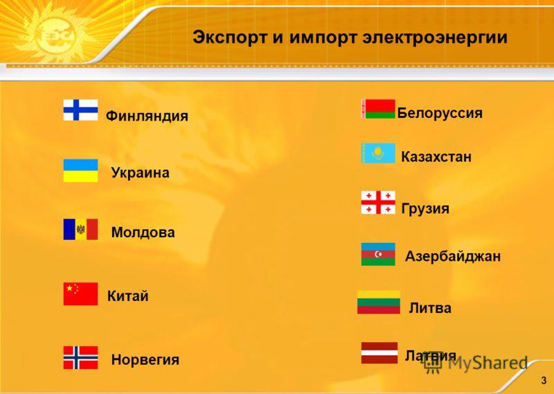 3 Экспорт и импорт электроэнергии Молдова Китай Норвегия Белоруссия Казахстан Грузия Азербайджан Украина Латвия Финляндия Литва