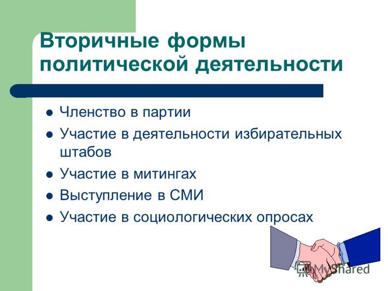 Вторичные формы политической деятельности Членство в партии Участие в деятельности избирательных штабов Участие в митингах Выступление в СМИ Участие в социологических опросах