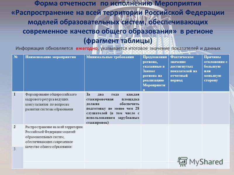 Форма отчетности по исполнению Мероприятия «Распространение на всей территории Российской Федерации моделей образовательных систем, обеспечивающих современное качество общего образования» в регионе (фрагмент таблицы) Информация обновляется ежегодно,