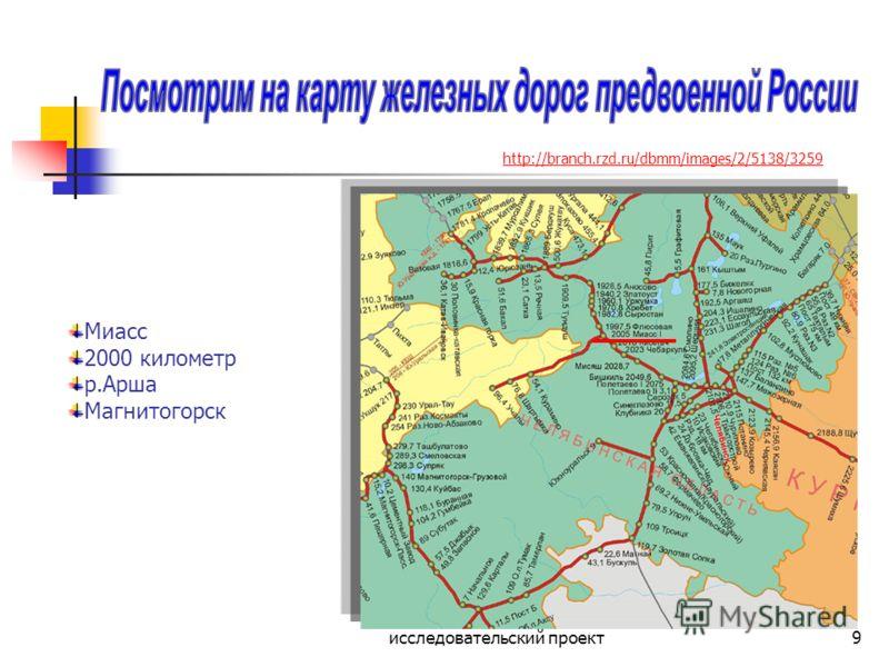 http://www.deti-66.ru/ Детский исследовательский проект9 http://branch.rzd.ru/dbmm/images/2/5138/3259 Миасс 2000 километр р.Арша Магнитогорск