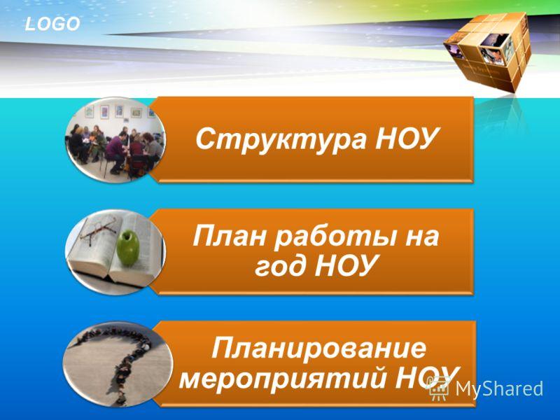 Структура НОУ План работы на год НОУ Планирование мероприятий НОУ