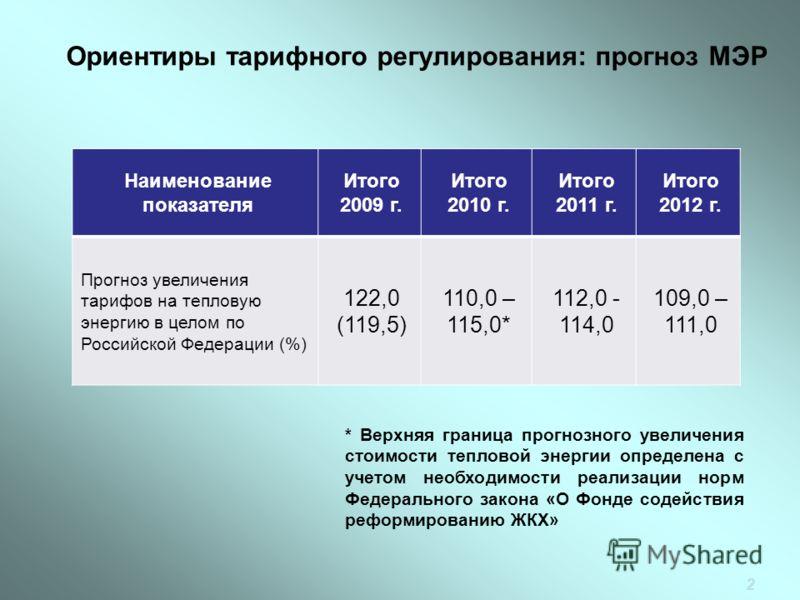 Ориентиры тарифного регулирования: прогноз МЭР Наименование показателя Итого 2009 г. Итого 2010 г. Итого 2011 г. Итого 2012 г. Прогноз увеличения тарифов на тепловую энергию в целом по Российской Федерации (%) 122,0 (119,5) 110,0 – 115,0* 112,0 - 114