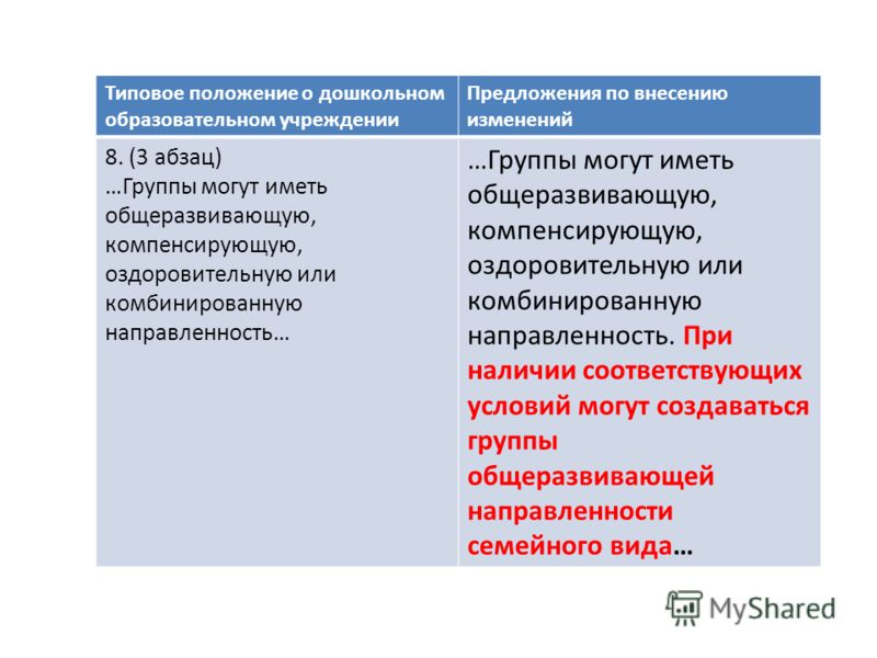 Типовое положение о дошкольном образовательном учреждении Предложения по внесению изменений 8. (3 абзац) …Группы могут иметь общеразвивающую, компенсирующую, оздоровительную или комбинированную направленность… …Группы могут иметь общеразвивающую, ком